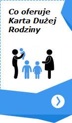 """Baner """"Co oferuje Karta Dużej Rodziny"""""""